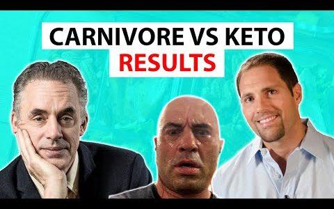 Carnivore Diet vs Ketogenic Diet Results